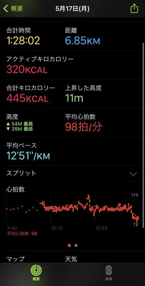 apple watchの歩いた履歴